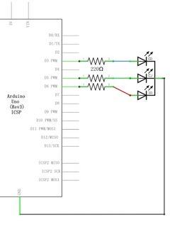 Arduino / 光の三原色 PWM制御